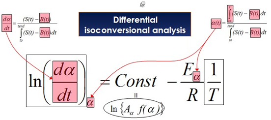 Differential isoconversional analysis.
