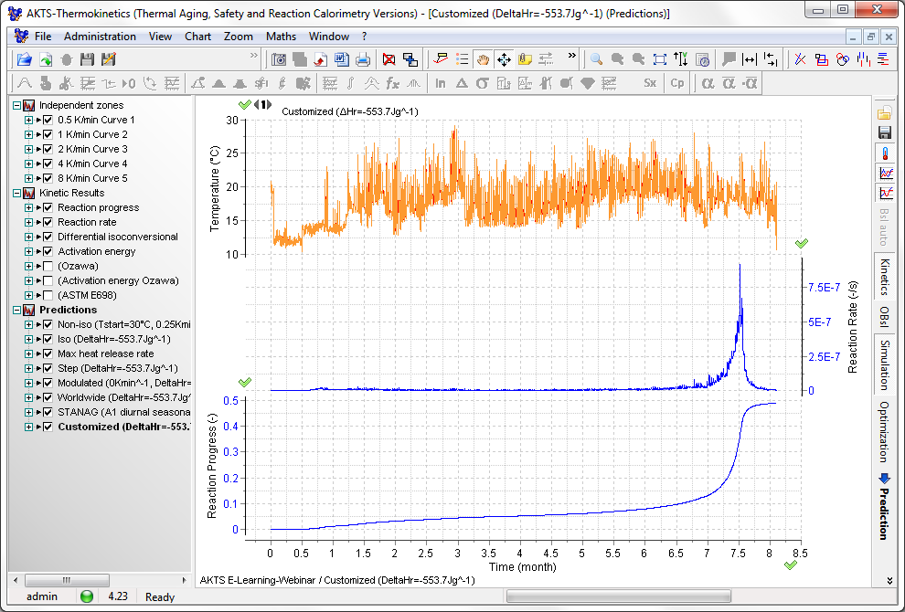 akts-thermokinetics-tga-dsc-dta-tma-ftir-ms-predictions-customized-temperature-profile-datalog-52